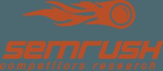 Semrush - Professionele SEO software